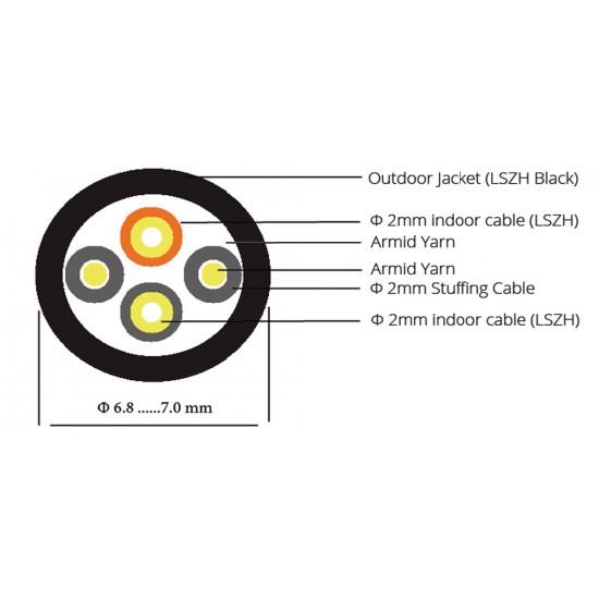 Zırhlı Patch Cord Fiber Optik Single Mode